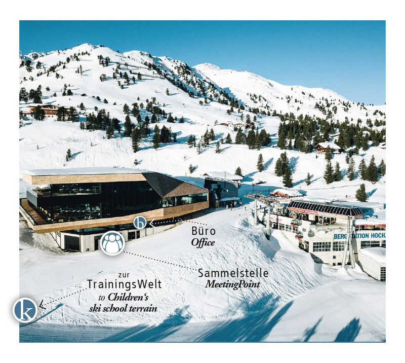 Übersicht Sammelplatz & Treffpunkt Skischule Keiler